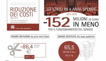 infografica_bilancio_completa_2016pdf-1_pagina_1